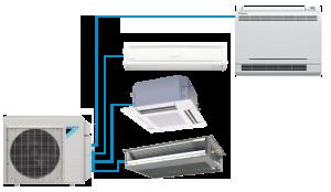 Multi Split AC System (2, 3, or 4 Zones) | Daikin